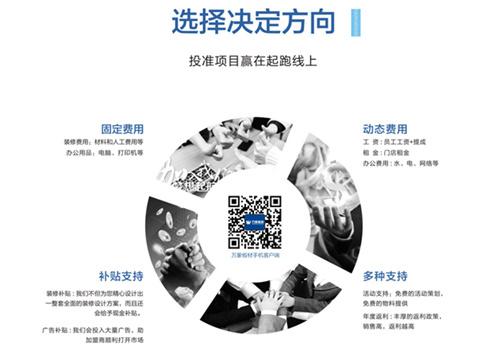 万象邀您合作共赢——打造中国装饰建材流通行业的航空母舰